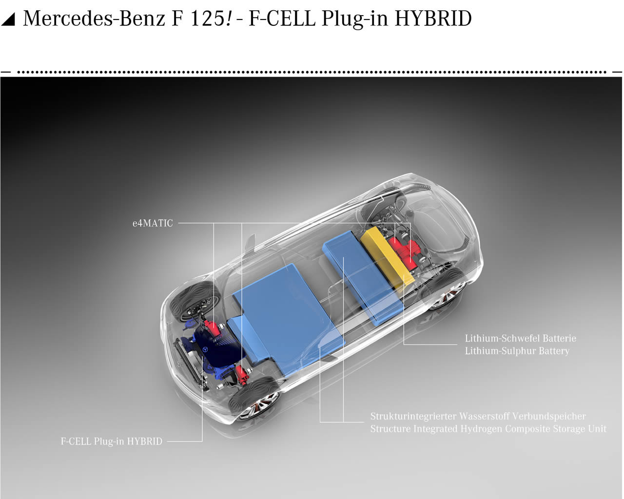Mercedes benz f 125 plug in fuel cell range extended for Mercedes benz fuel cell
