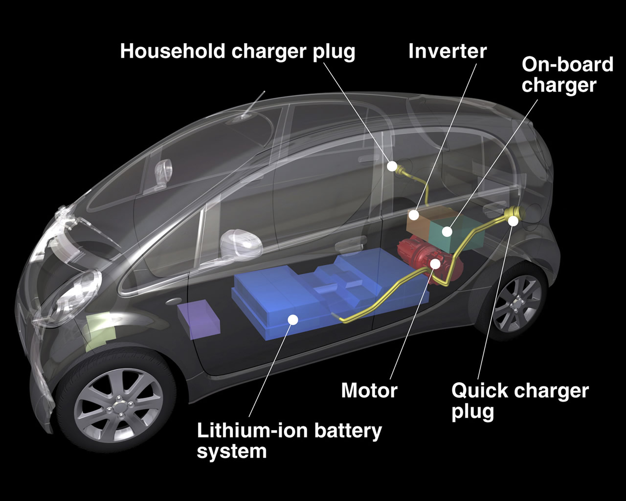 Mitsubishi i MIEV Electric Car 2009
